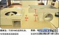 【测评】德莱宝2013-2014厨卫新品测评―电器:超薄换气扇