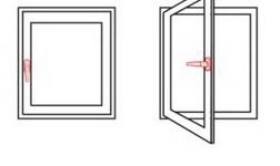 揭秘 | 为什么说内开内倒窗是综合性能最优的门窗类型