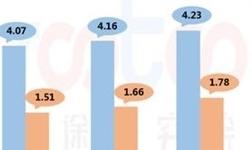2018上半年互联网家居市场研究报告