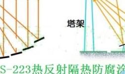 太阳能集热塔与热反射隔热涂料相互关系