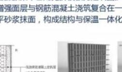 中国建筑革命――黄氏・壹节开创中国建筑结构保温一体化新时代