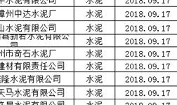 质检总局发放9月第 一批水泥企业生产许可证共32个