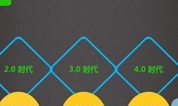 铜步管业紫铜限位自动锁紧式快速接头,开启铜管道速接系统5.0时代