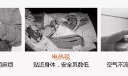 """zui新""""炫富""""用語:你家裝地暖了嗎?"""