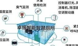 卓振智能与通微物联的智慧厕所技术创新,让厕所革命更彻底