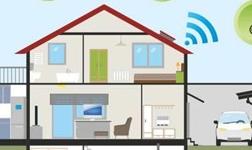 焦点:什么样的智能家居企业值得投资?