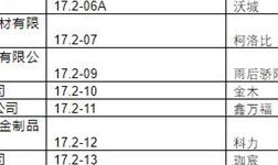 2019中國建博會(廣州)展商名錄【17.2】