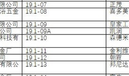 2019中國建博會(廣州)展商名錄【19.1】