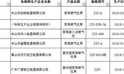 沈阳抽检出6批次不合格燃气灶 涉及广东5家企业