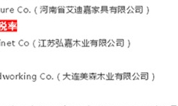 税率zui高229% 美公布对华浴室柜反补贴初步裁定结果