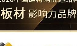 畔森板材斩获2020年中国建材网十大影响力板材品牌