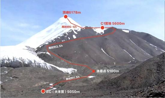 華耐登山隊再出發!|新隊員挑戰人生中的第 一座6000米以上雪山