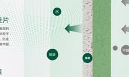 健康卫士,甲醛克星:兔宝宝360°除醛纸面石膏板