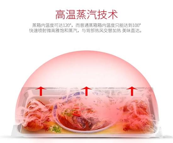 """【15分钟蒸8道菜】万事兴集成灶蒸箱的""""大、快、好、多"""""""