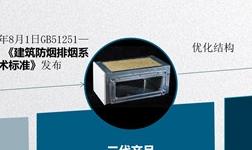 建筑防排烟管道推荐:镁晶耐火风管-耐火3小时