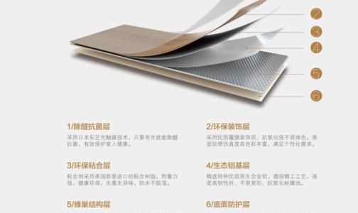 巨奥详解蜂窝铝板和普通墙板的区别