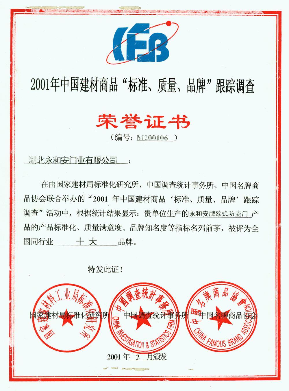 中国防盗安全门市场十大品牌