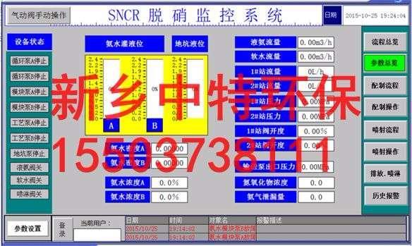 SNCR法(非选择性脱硝-氨水/尿素)