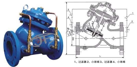 吉林不锈钢jd745x-10隔膜式多功能水泵控制阀半价热销图片