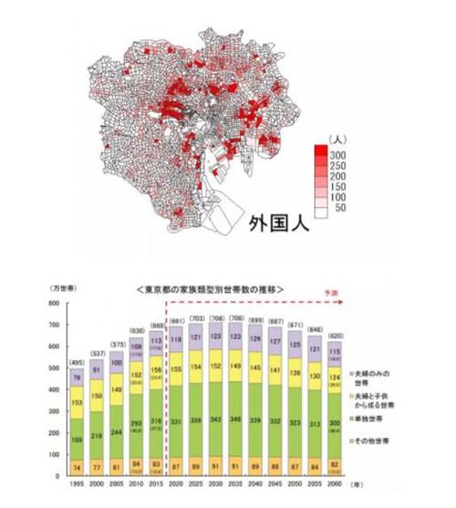 2020年东京奥运之后,日本房价真的会跌?