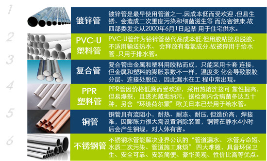 【行业动态】双兴不锈钢水管的发展愿景