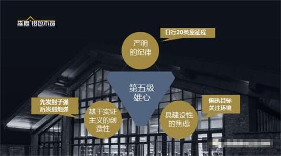 逆势增长是一种意志力—森鹰董事长边书平于第21届中国建博会演讲