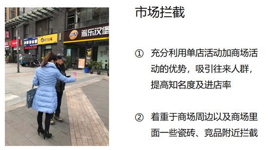 【主动营销·赋能终端】冠豪门窗主动营销团队助力重庆沙坪坝店开业创收33单!