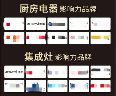 浙派集成灶斩获双料大奖,品牌价值位居榜首