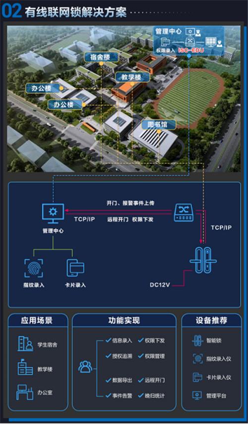 """萤石联合海康威视推出""""校园智能锁解决方案"""" 助力高校宿舍智能化管理"""