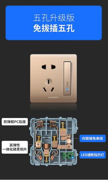 家的免拔插五孔,是新时代人们理想中的插座!