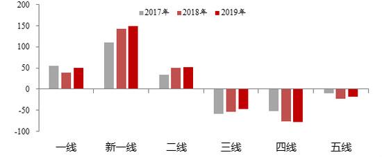 以人口发展看未来五年中国定制家居行业:乾坤未定,格局重洗