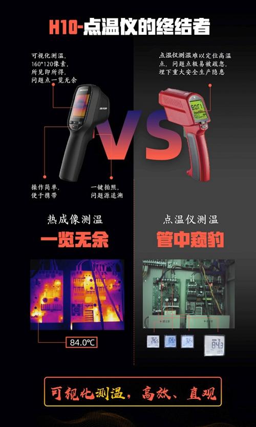"""""""三伏天""""测温利器-海康威视可视测温热像仪H10"""