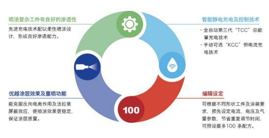 裕东与凤铝铝业强强联合 推进品质、服务再升级