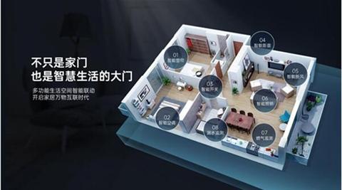 万佳安秋季新品发布会,D3D5智慧门新款亮相看点十足