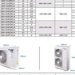 格力中央空调,格力空调,格力,大连格力中央空调