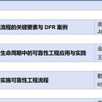 2017可靠性技术应用(上海)研讨会 邀请函