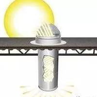 管道日光照明 节能环保