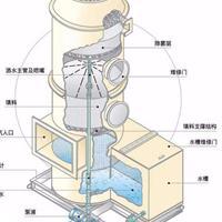 喷淋塔的工作原理,河北生产加工PP喷淋塔的厂家