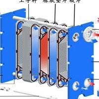板式换热器在食品工业中的应用