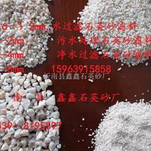 沂南县鑫鑫石英砂厂