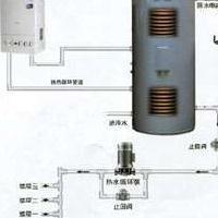 供青海海南换热水箱和海北管道加热器公司