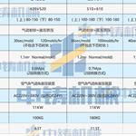 潍坊垂直造型机-全自动无箱造型机哪个厂家价格实惠