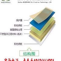 5公分硅岩彩钢防火板 0.476mm钢板厚度 无尘车间专用 厂家直销