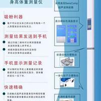 SG-1700身高体重秤可微信扫码连接手机