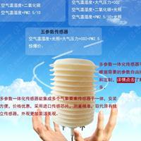 品高PG-320/A空气温湿二氧化碳记录仪