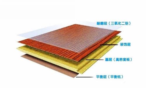 强化地板甲醛严重吗 强化地板的优点和缺点