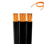 电缆YGCB,YGCB扁电缆,YCFB电缆