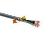 光纤激光切割机电缆