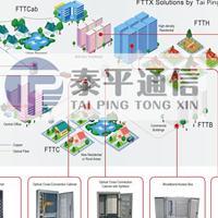 FTTx综合解决方案