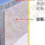 聚苯颗粒复合夹芯板/硅酸钙复合墙板/EPS板/水泥发泡板